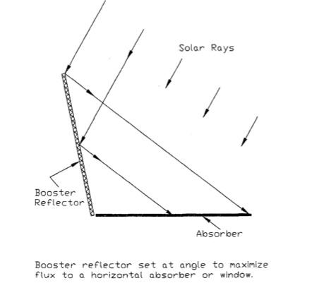 File:Panel diagram 1.jpg