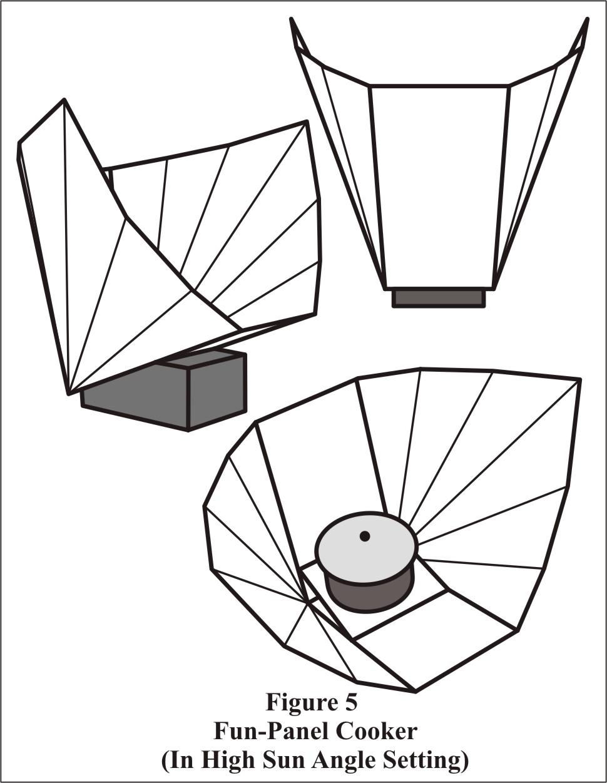 Archivo:Fun-Panel Fig 5.jpg