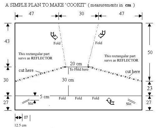 File:Solar-cooker-design-Cookit easy plan.jpg