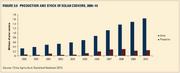 2013 World Bank report Figure 3-9