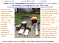Comparison of fuelwood consumption - Dieter Siefert - April 2017