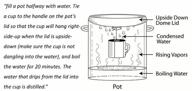 File:Simple Distiller-SmartlivingshopperDOTcom.jpg