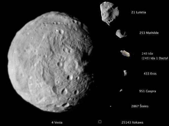 File:Asteroids scale.jpg