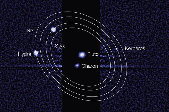 File:Pluto system HST.jpg