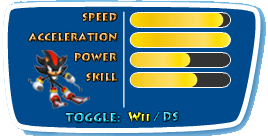 File:Shadow-Wii-Stats.png