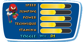 File:Knuckles-DS-Stats.png