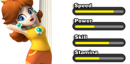 File:Daisy-Stats.png