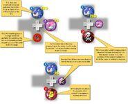 RoL Gameplay 5