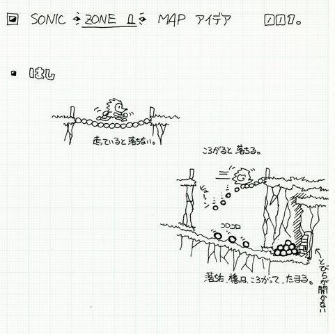 File:Sonic 1 Level Gimmicks 02.jpg