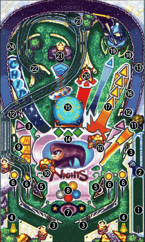 File:Sonic-Pinball-Party-NiGHTS-Table-Terms.png