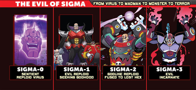 File:Worlds Unite Sigma Appearances.jpg