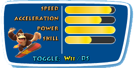 File:Donkey-Kong-Wii-Stats.png