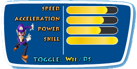 File:Waluigi-Wii-Stats.png