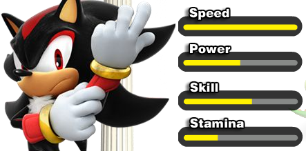 File:Shadow-Stats.png