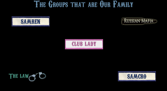 File:Groups1.png