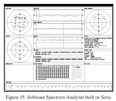 File:SpectrumAnalyzer.jpg
