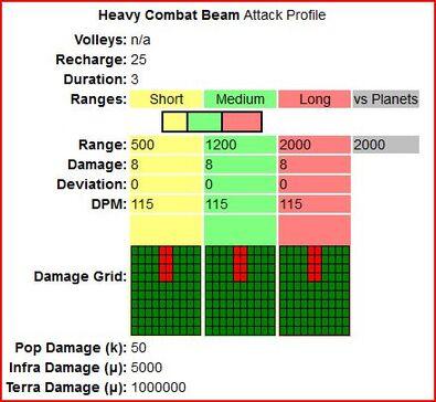 Heavy Combat Beam