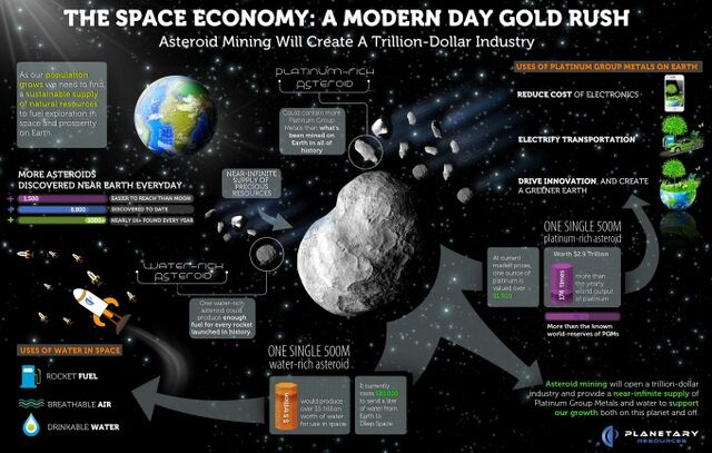 File:Space-Economy-Gold-Rush-Planetary-Resources.jpeg