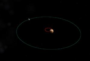 Pluto-Charon double planet