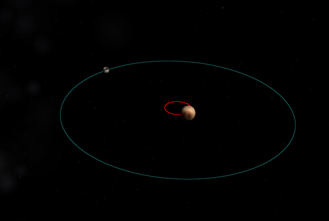 File:Pluto-Charon double planet.png