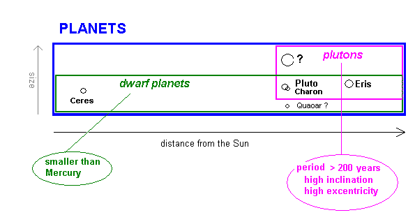 File:ThePlanetDefinition.png