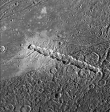 Chain of impact craters on Ganymede