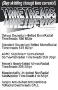 AdTimetreads