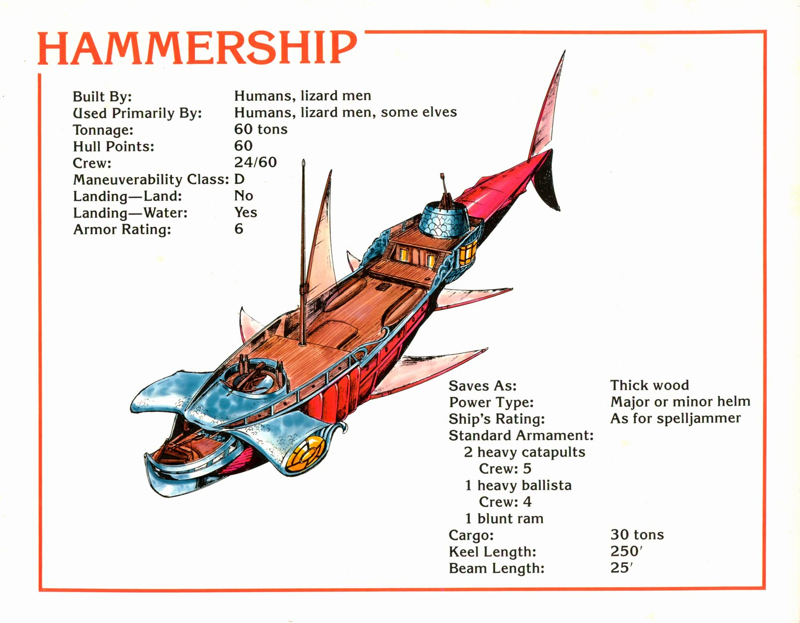 File:Sj-card-hammership.jpg