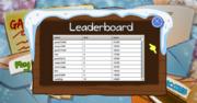 Postal Panic - Leaderboard