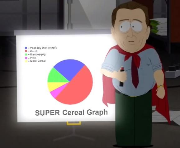 File:Al Gore graph.jpg