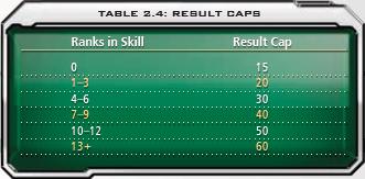 2.4 Result Caps