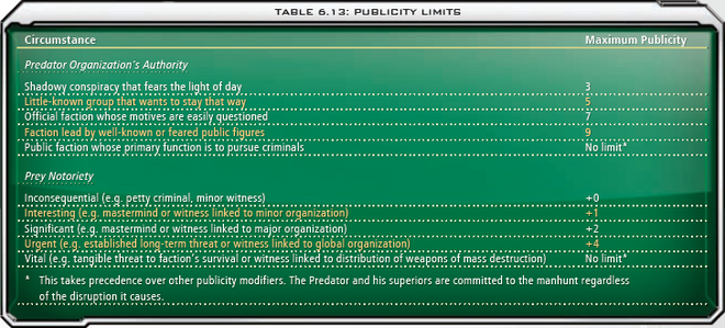 6.13 Publicity Limits