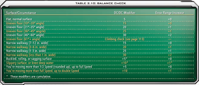 2.10 Balance Check
