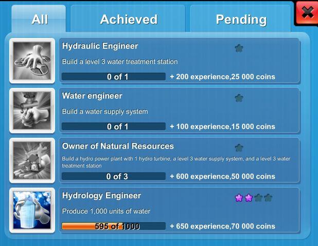 File:Achievements.jpg