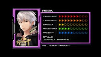 Kuroham-Robin
