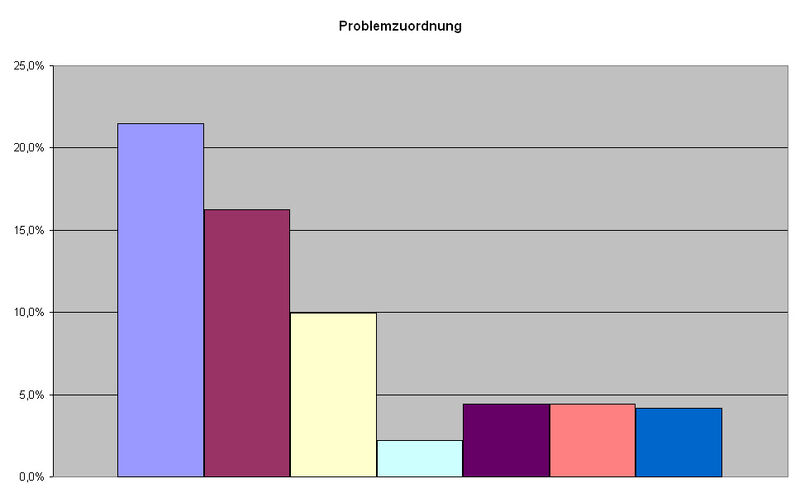 Eching (Kr. Freising) Problemzuordnung.jpeg