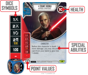 Swd01 character-card diagram