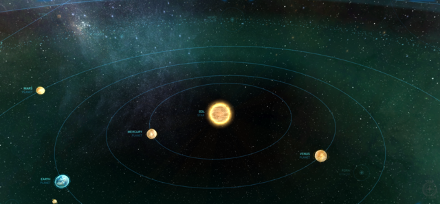 File:Sol system.png