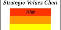 UEE strategic value