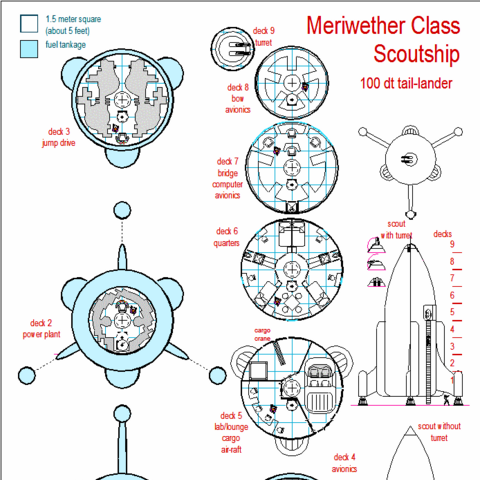 Merriweather class from Traveller