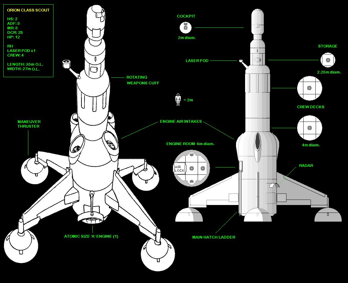 basic design atomic rockets projectrhocom - HD1153×936