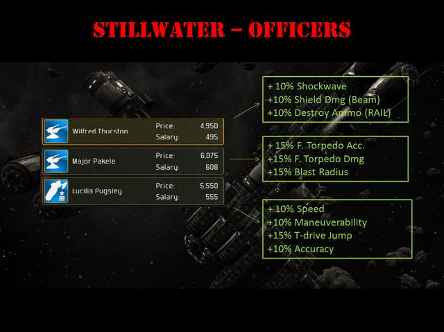 File:Stillwater Officers.PNG