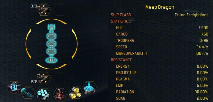 Triton stats