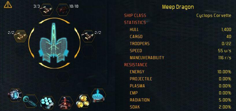 Cyclops stat