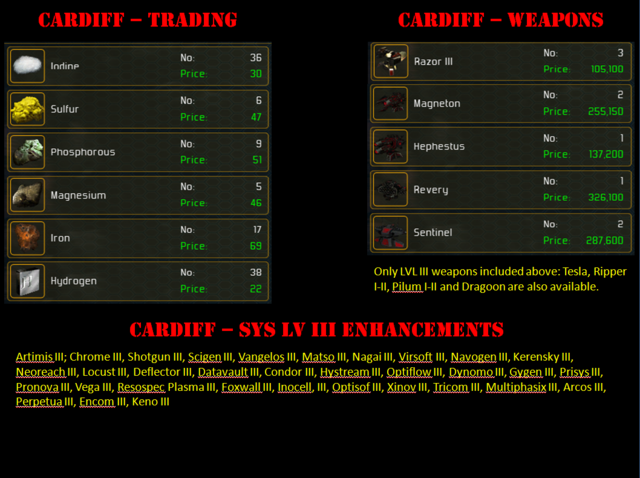 File:Trade Weapons and Enhancements.PNG