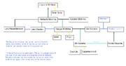 Mishima and Kazama Family Tree