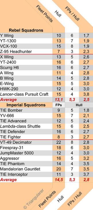 SquadCompChart Wiki hull