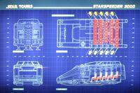 Starspeeder 3000 specifications