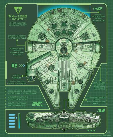 File:Millennium Falcon blueprints.jpg