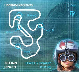 File:Lianorm Raceway.jpg